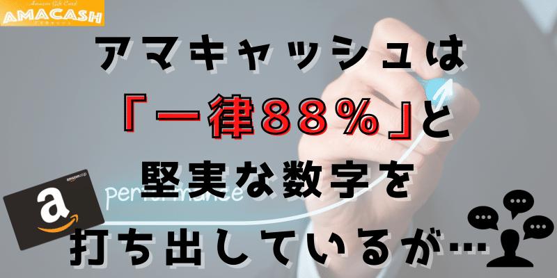 アマキャッシュは「一律88%」と堅実な数字を打ち出しているが…