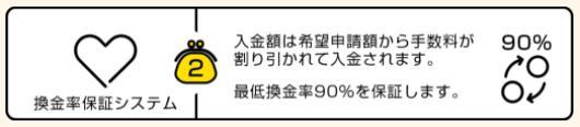 ユーウォレット 換金率90%を保証